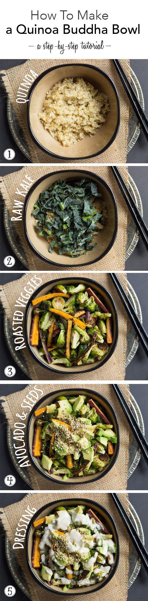 How to make the perfect quinoa buddha bowl recipe {+ a step-by-step tutorial!}