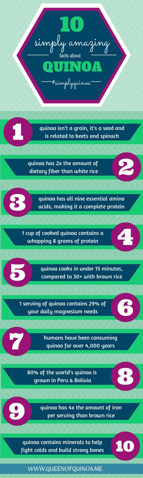 10 Simply Amazing Facts about Quinoa and why this #glutenfree food is so special