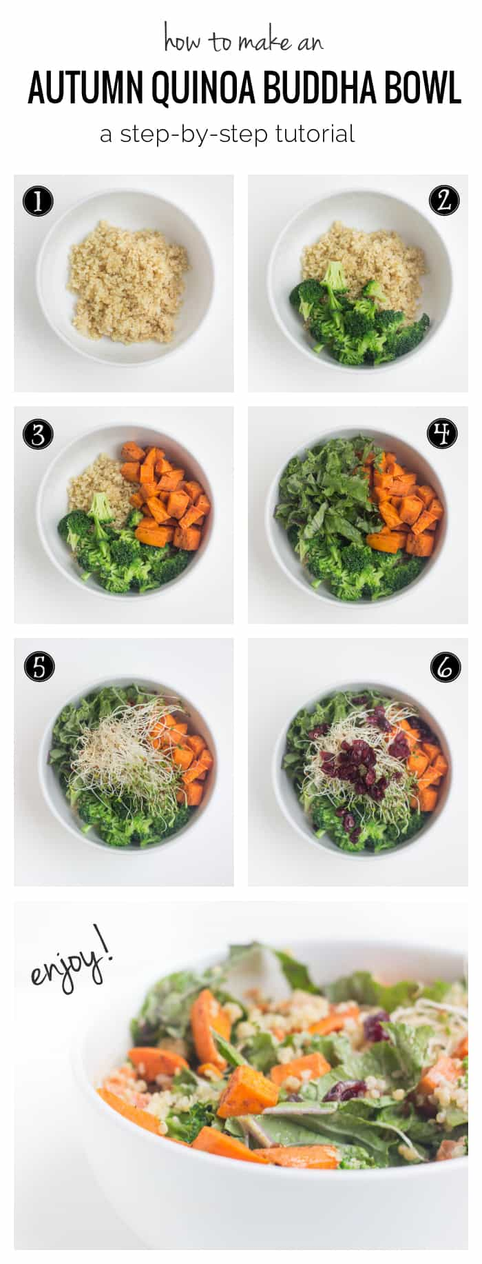How to make an Autumn Quinoa Buddha Bowl - in 7 simple steps