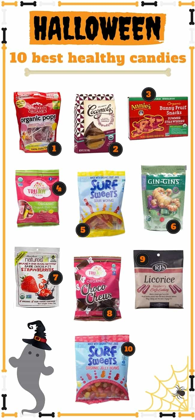 You don't have to feed your kids or little tricker-or-treaters junk this year! Check out the 10 best healthy halloween candies - PLUS see how you can pick them up for a HUGE discount!