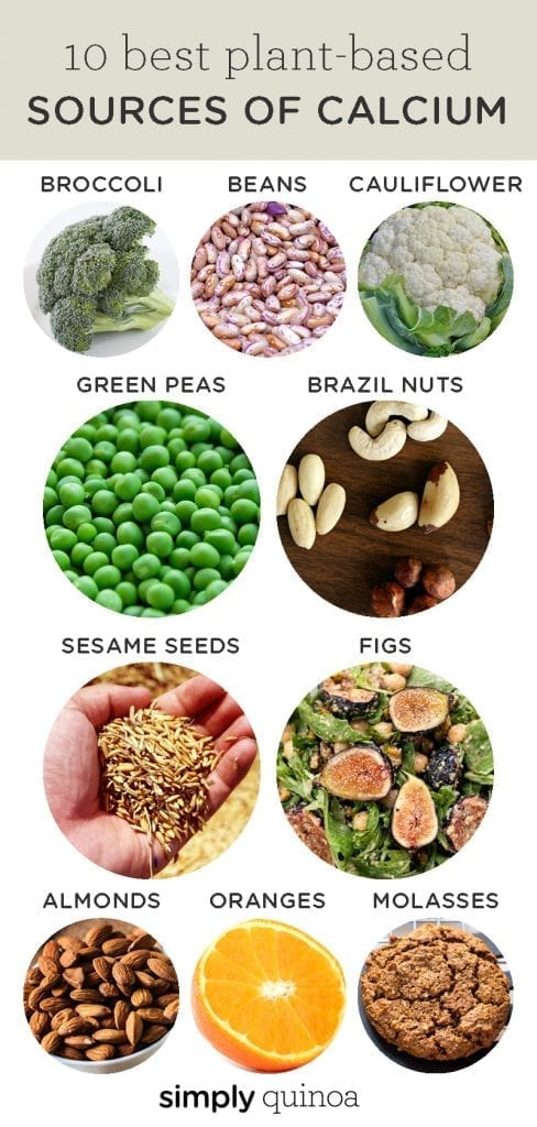 10 Plant-Based Sources of Calcium