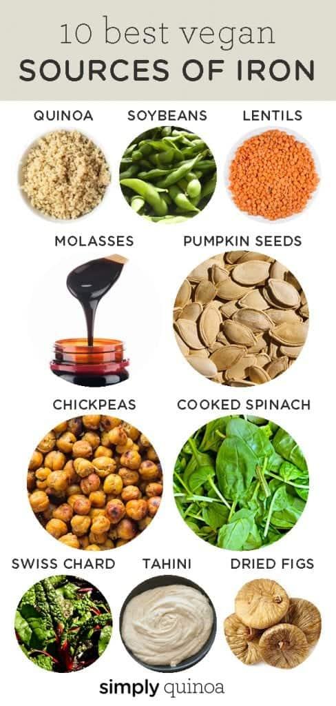 10 best vegan sources of iron