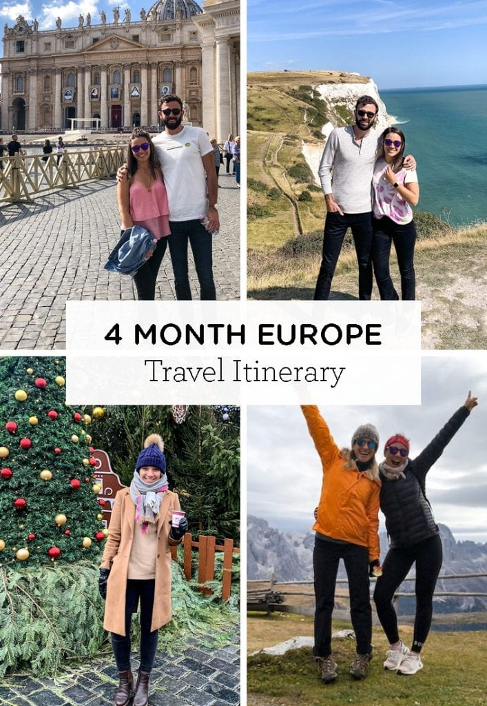 A recap of our 4 month Europe trip